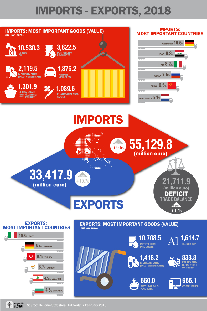 infographic-imports-exports-en